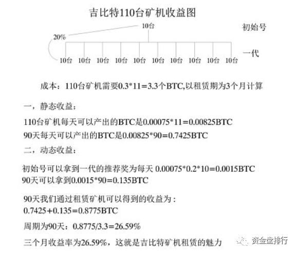 """【曝光】""""吉比特矿机""""和""""LTG矿机""""崩盘,雷太国、技术客服被北京蚌埠警察一锅端!!"""
